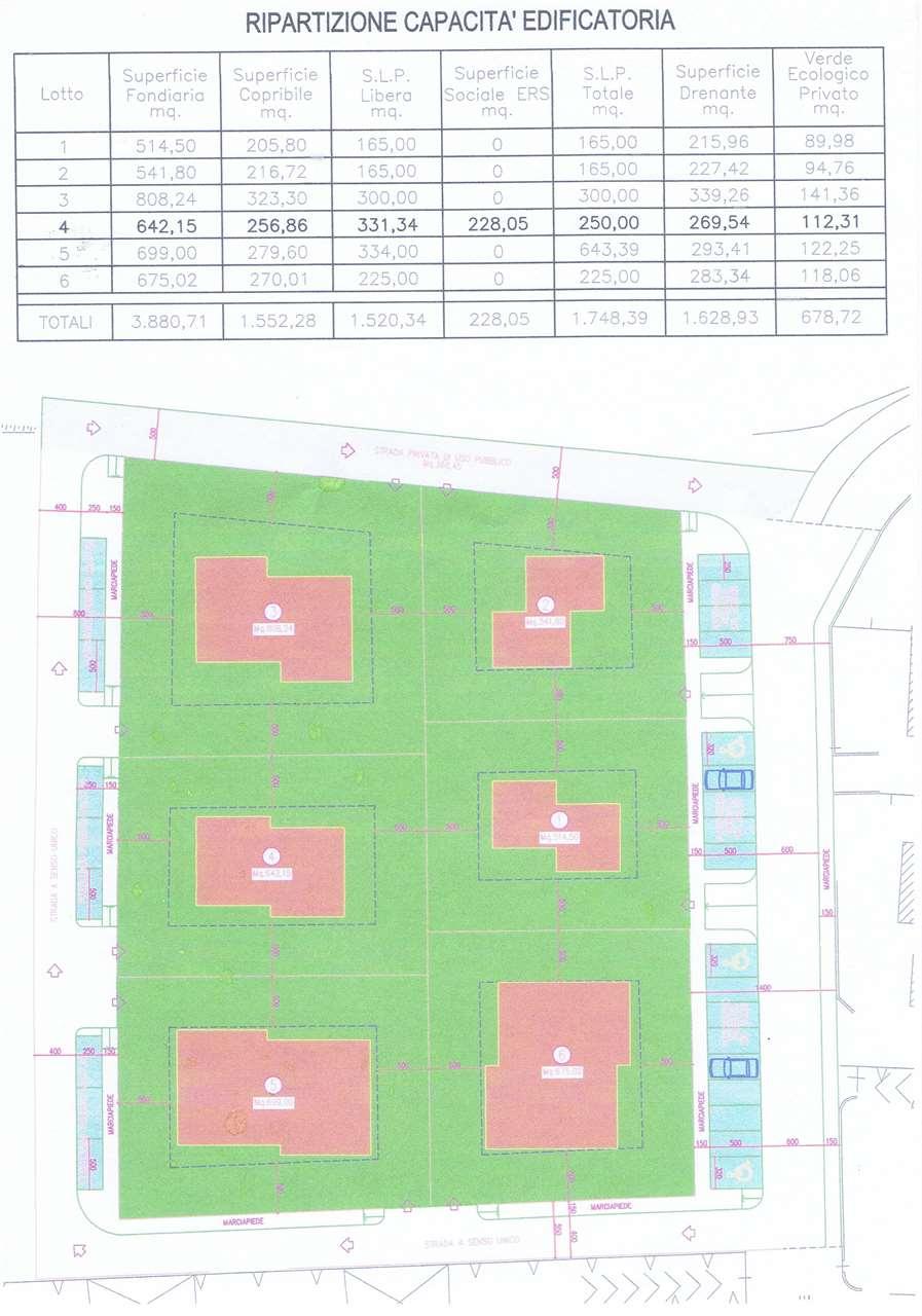 Terreno Edificabile Residenziale in vendita a Cologno al Serio, 9999 locali, prezzo € 285.000 | Cambio Casa.it