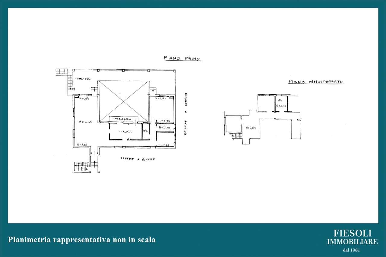 Porzione Villa in Vendita a Impruneta (FI)